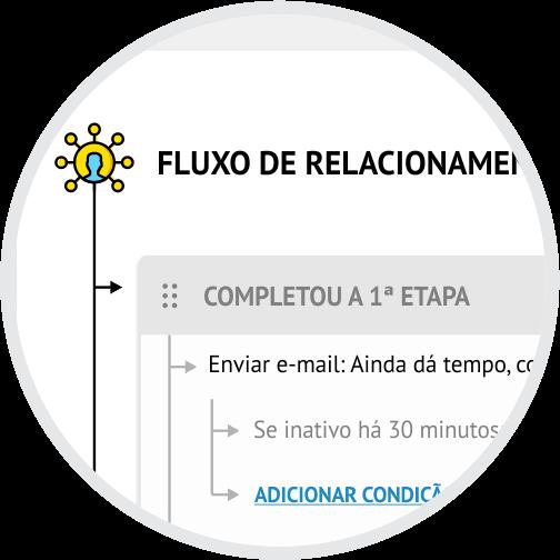 CRM Rubeus - Fluxo de relacionamento
