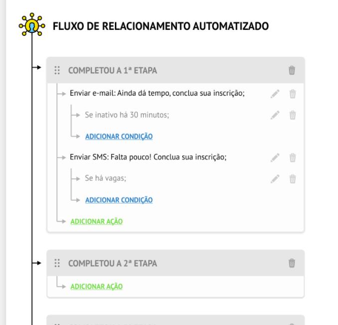 CRM Rubeus - Personas - Fluxo automatizado de relacionamento