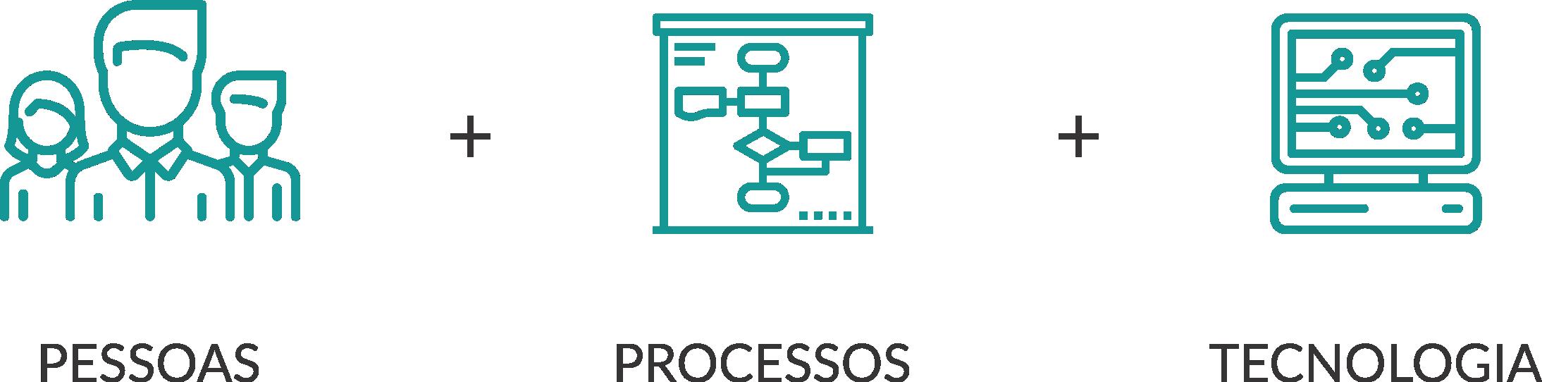 Pessoas + Processos + Tecnologia - CRM Rubeus
