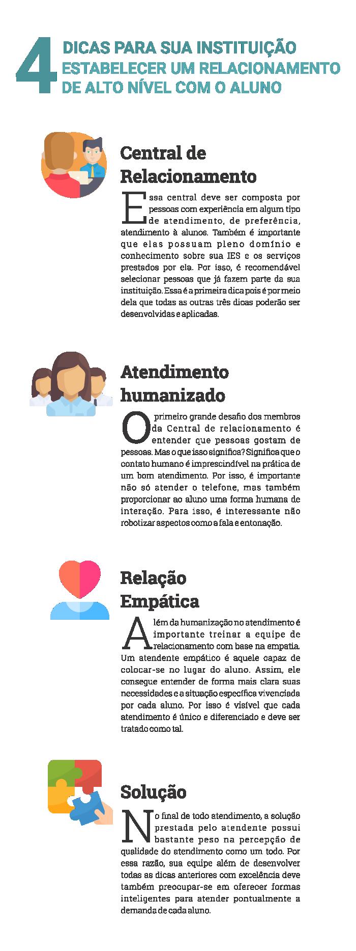 Infográfico Relacionamento com Aluno - Rubeus