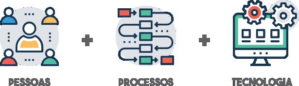 Pessoas, Processos e Tecnologia - Rubeus