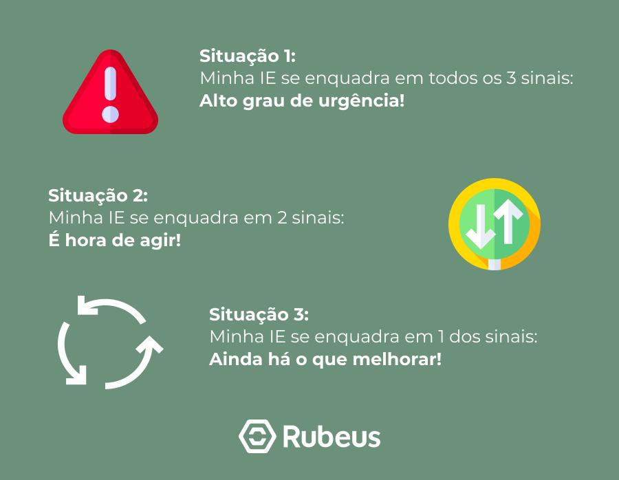 3 sinais que sua IE precisa do CRM Rubeus