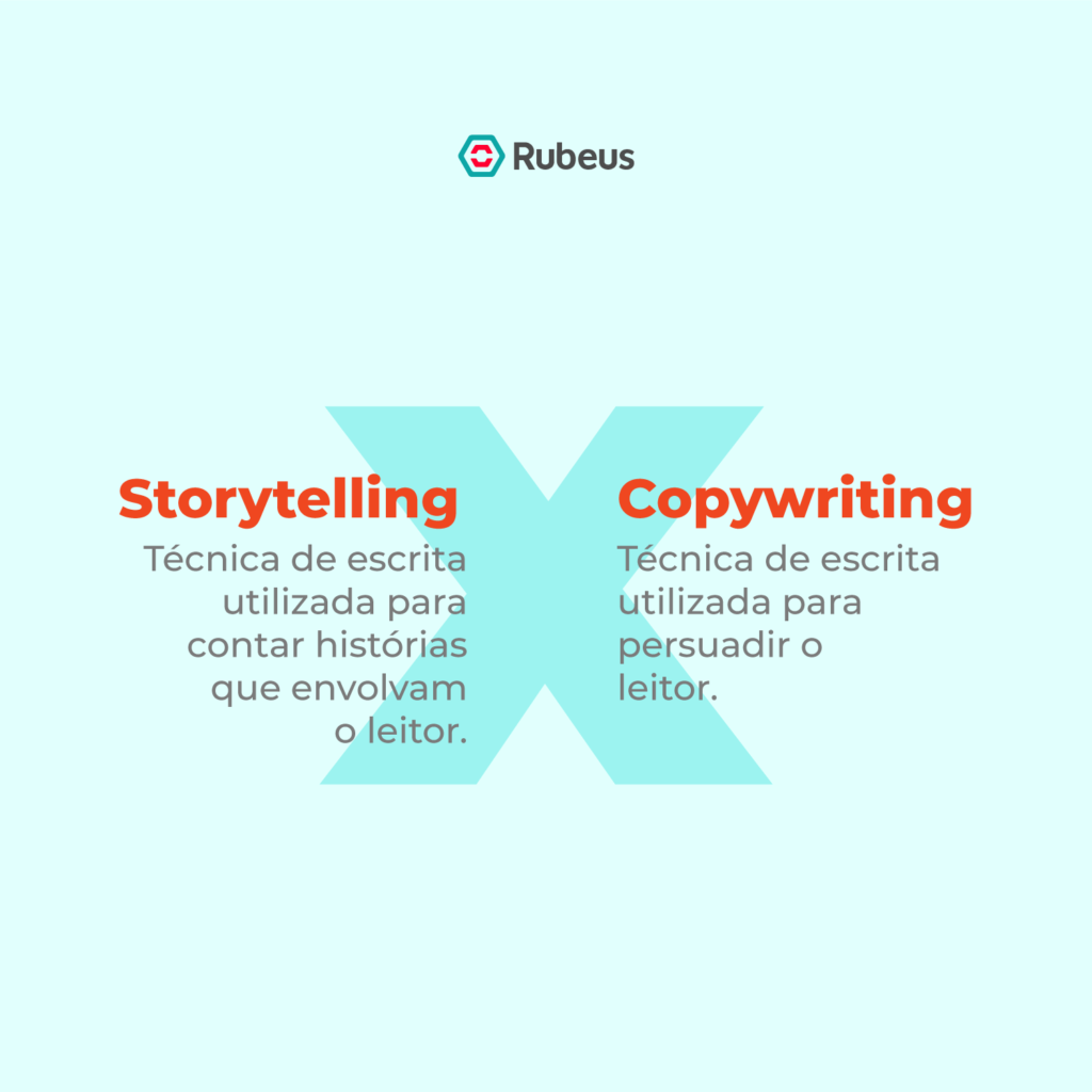 Storytelling X Copywriting - Rubeus