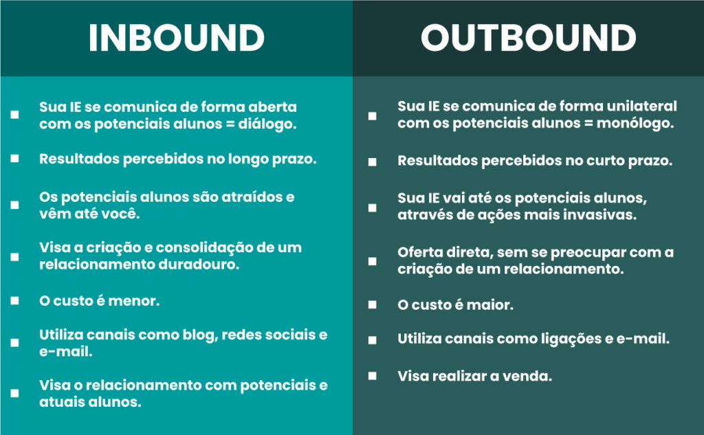 Inbound X Outbound Marketing - Rubeus