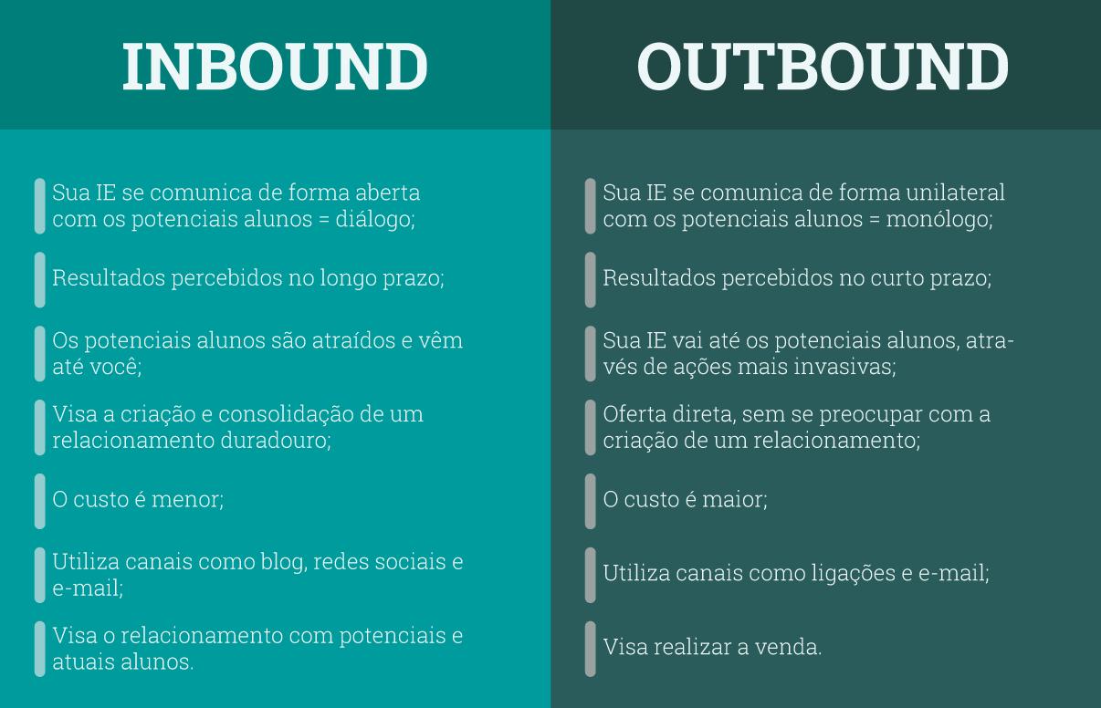 Inbound X Outbound - Rubeus