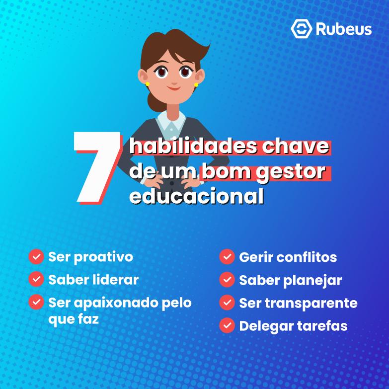A ilustração enumera as 7 habilidades (explicadas abaixo) para um bom gestor educacional. Ela possui uma imagem feminina como forma de ilustrar uma gestora que possui as habilidades citadas.