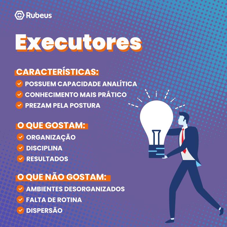 A ilustração elenca as habilidades do profissional com perfil de executor - Rubeus