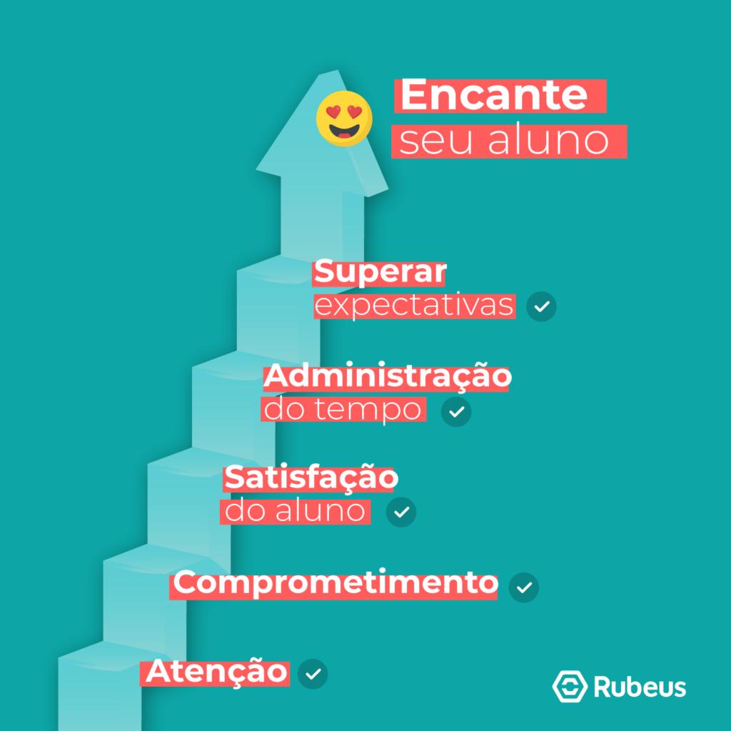 Como encantar seu aluno - @canalrubeus