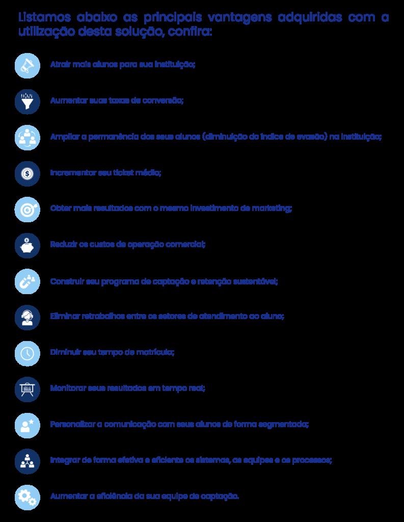 Ilustração elencando as principais vantagens adquiridas com a utilização do CRM Rubeus