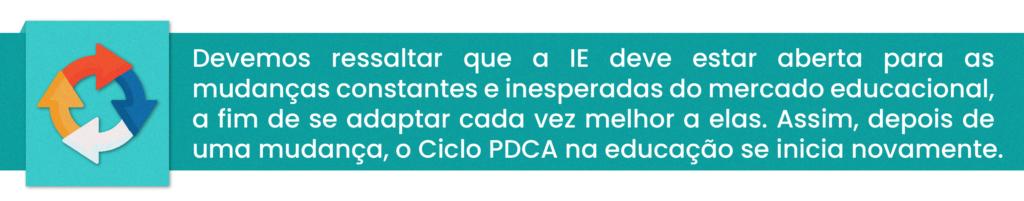 Ciclo PDCA na educação - Rubeus