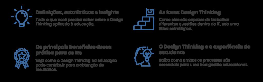 Design Thinking na educação - Rubeus