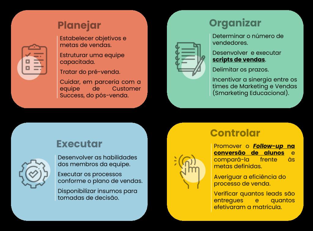 Planejamento de vendas para IEs - Rubeus